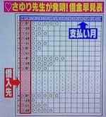 借金でしくじり夫婦、かつみ&さゆり:しくじり先生【2016/06/06】
