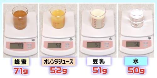 はちみつ、オレンジジュース、豆乳、水の重さ