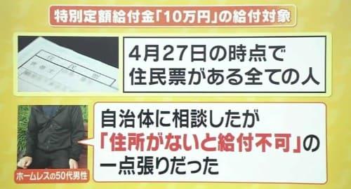特別給付金10万円の給付対象