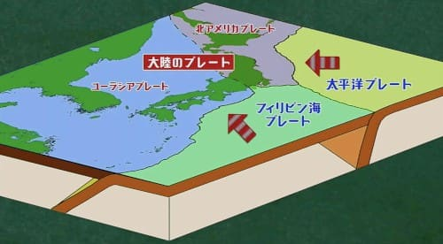 日本の周りのプレート