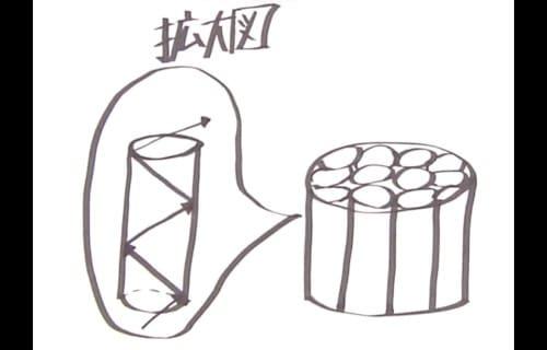 細い繊維状の結晶