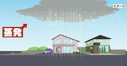 雨の多くが蒸発