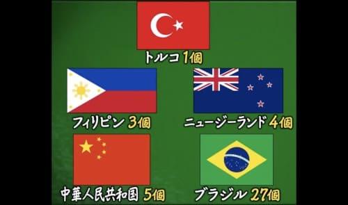 星のある国旗