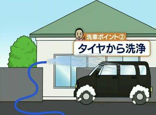 タイヤから洗浄