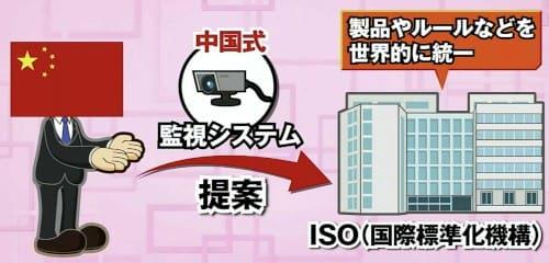 国民監視システムを世界標準へ