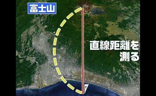 富士山との直線距離
