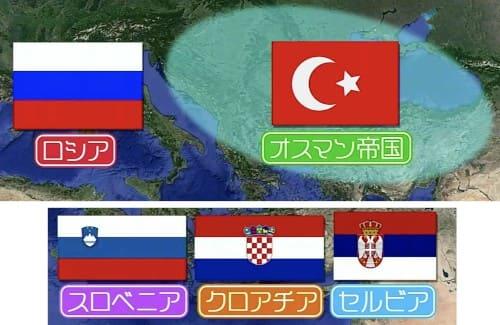 ロシア・スロベニア・クロアチア・セルビアの国旗